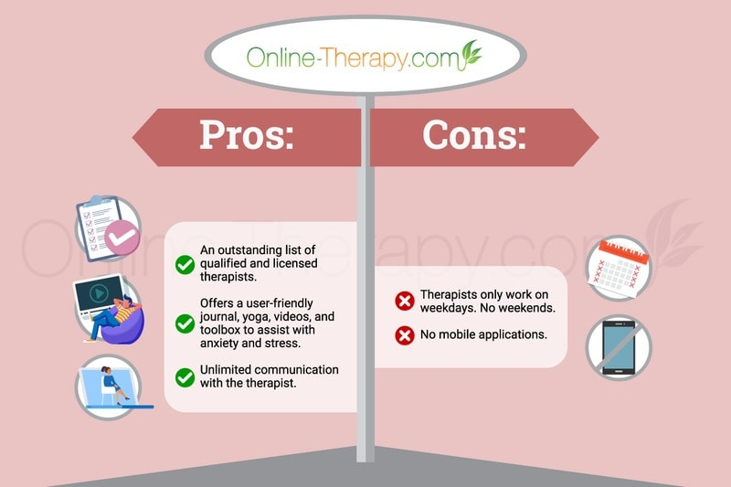 Picture of Online-Therapy.com Review Pros and Cons Bullet Points