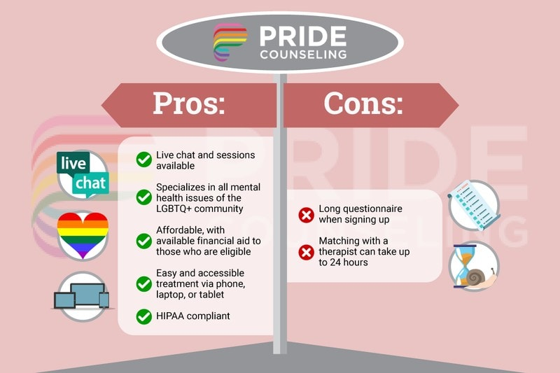 Picture of Pride Counseling Review Pros and Cons Bullet Points
