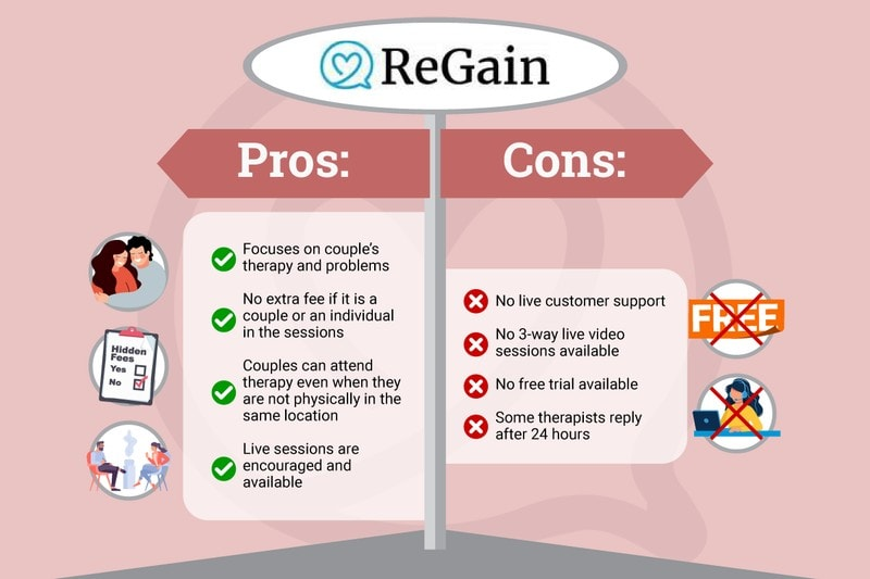 Picture of Regain.us Review Pros and Cons Bullet Points