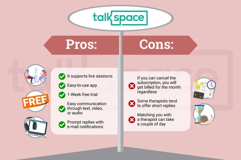 Picture of Talkspace Review Pros and Cons Bullet Points